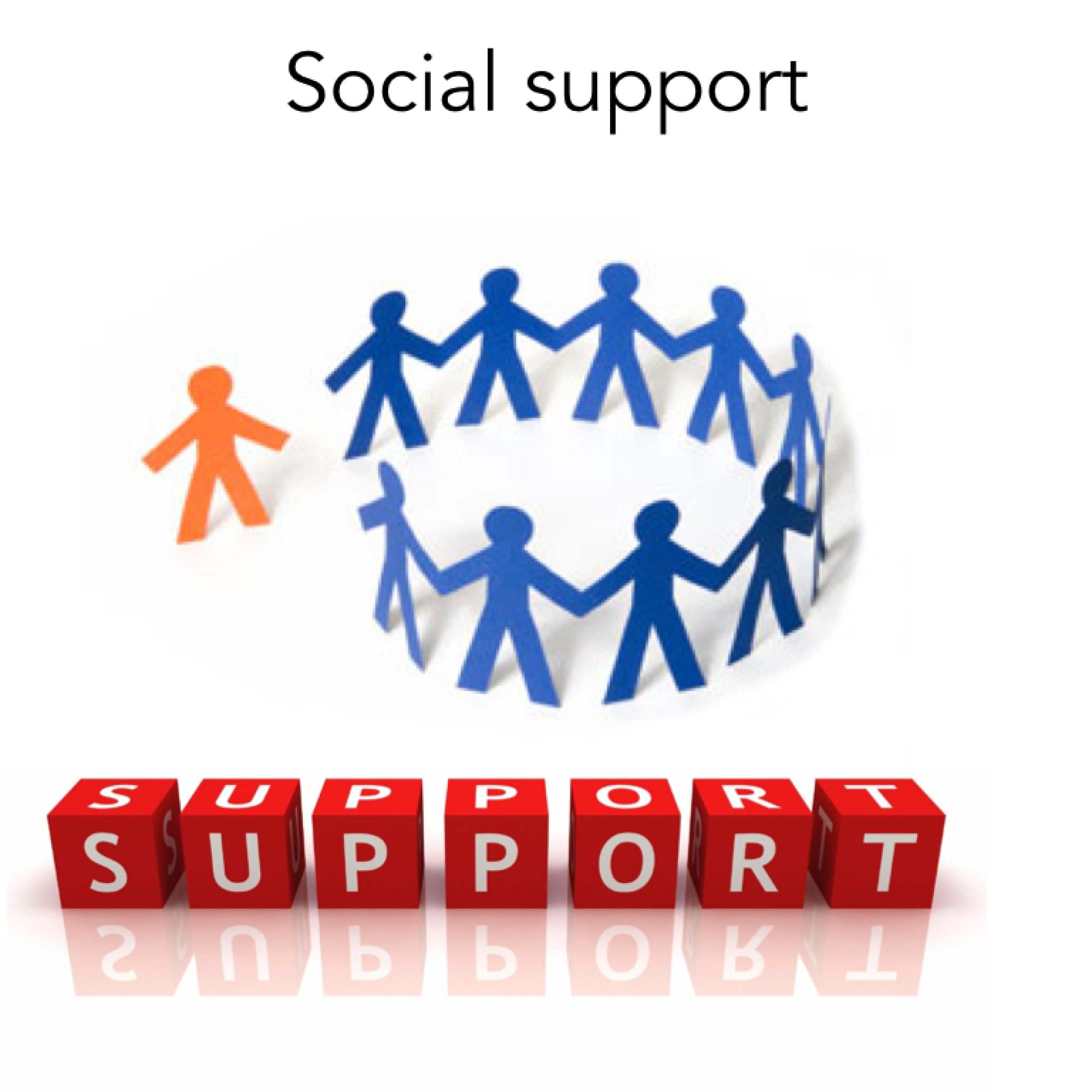 Picture Board Ideas Social Support