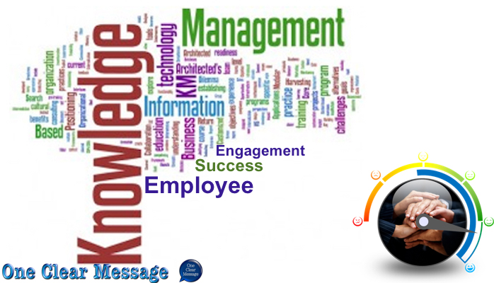 Knowledge management and Employee Engagement questions