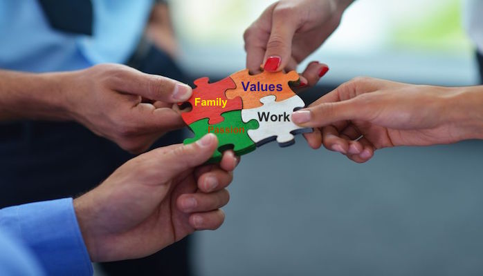 Without a holistic view Employee Engagement is just another programme