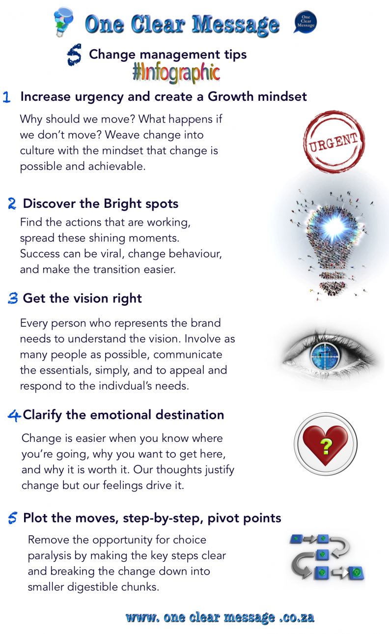 Top 5 Change management tips Infographic