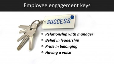 4 key drivers of employee engagement EQ based Employee Engagement workshop overview