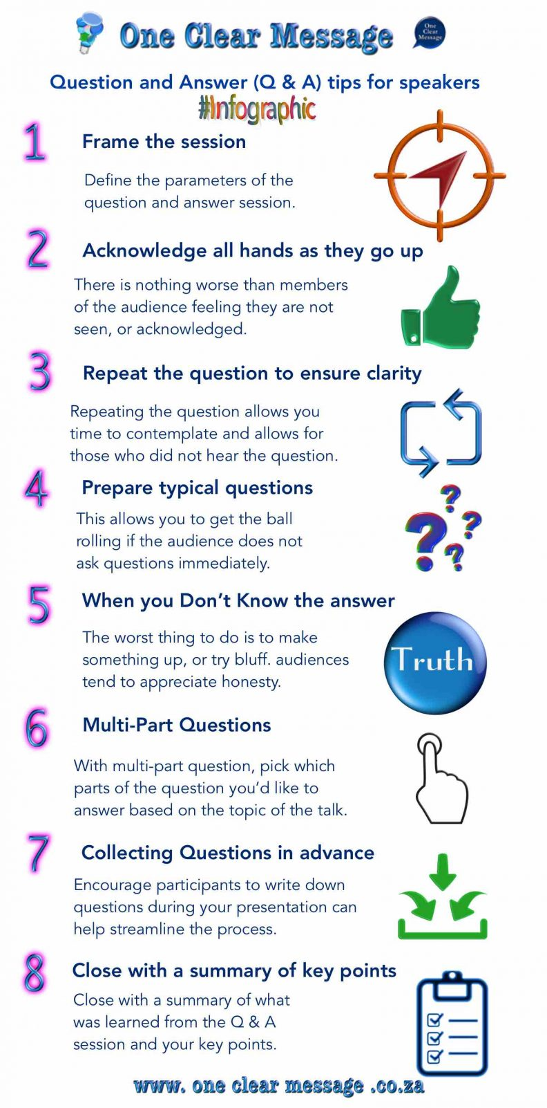 Question and Answer (Q & A) tips for speakers Infographic