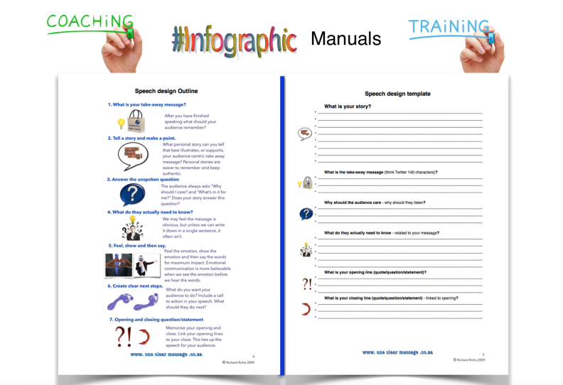 Infographic manuals included