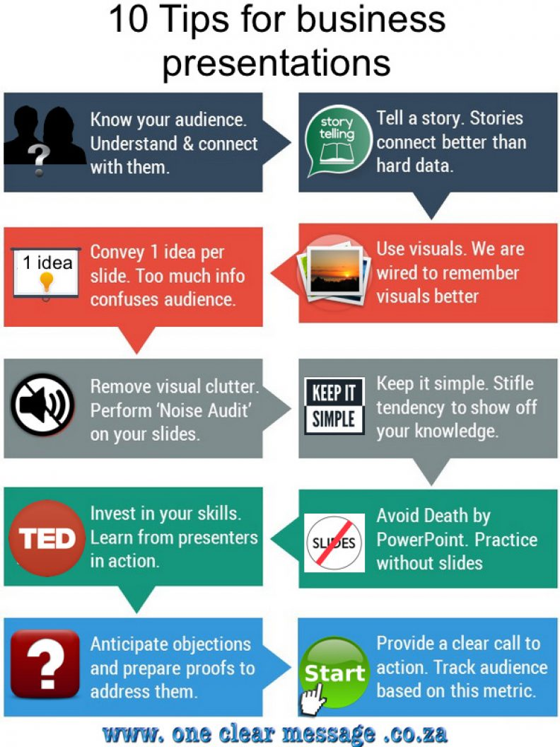 Presentation Tips Business Infographic Sales Presentation Skills Training