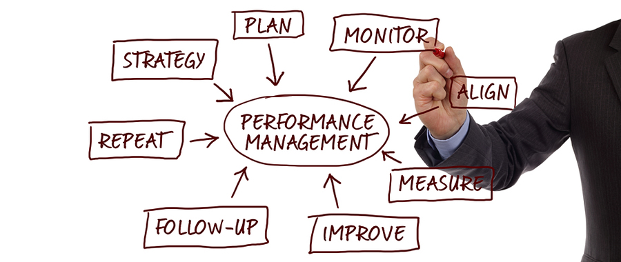 the increase of performance management Synonyms for performance at thesauruscom with free online thesaurus, antonyms, and definitions dictionary and word of the day.