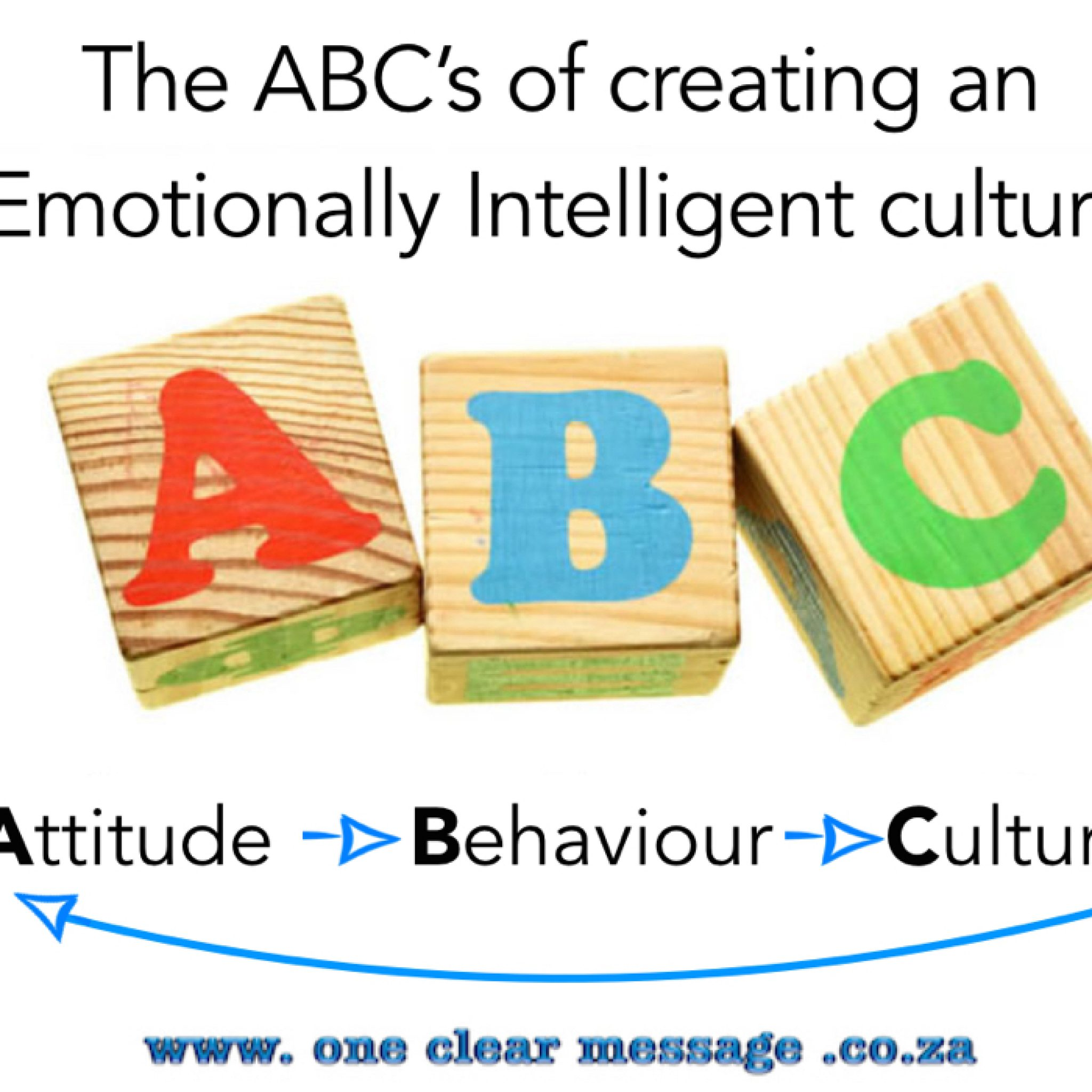 The ABC's of creating an Emotionally Intelligent culture 7