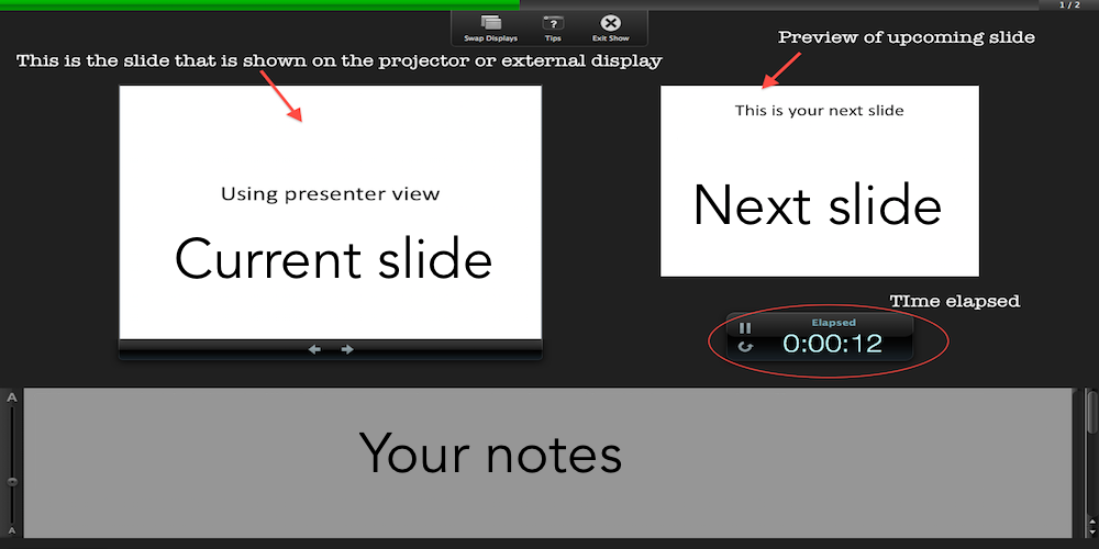 The power of presenters view