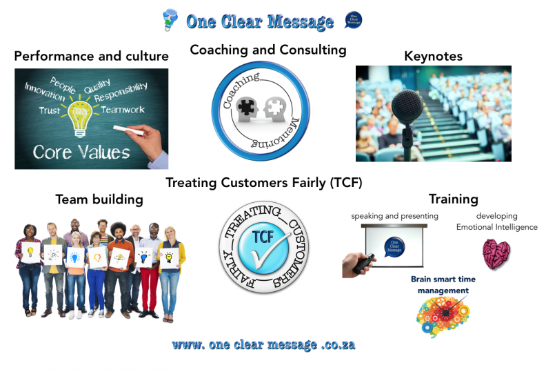 One Clear Message offerings – communication skills, Coaching, consulting, training and human touch base