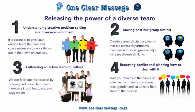 the impact of cultural diversity on team performance The impact of cultural value diversity on multicultural team performance mcts are likely to be characterized by cultural value diversity, or varying cultural values among members the impact of team members' cultural values on productivity.