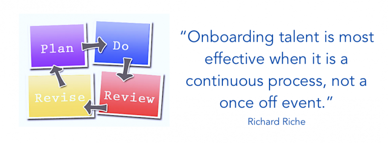 Onboarding talent is most effective when it is a continuous process, not a once off event. png