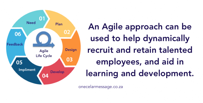 Agile HR life cycle to aid in crafting employee experience