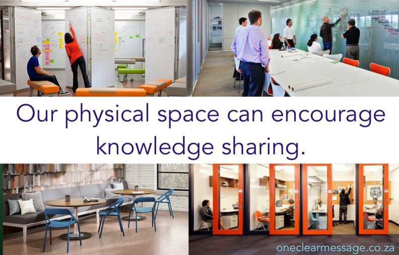 Ourphysical space can encourage knowledge sharing